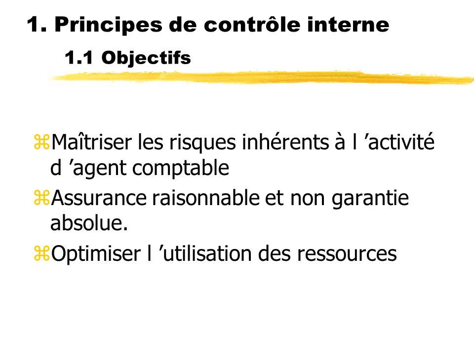 1. Principes de contrôle interne