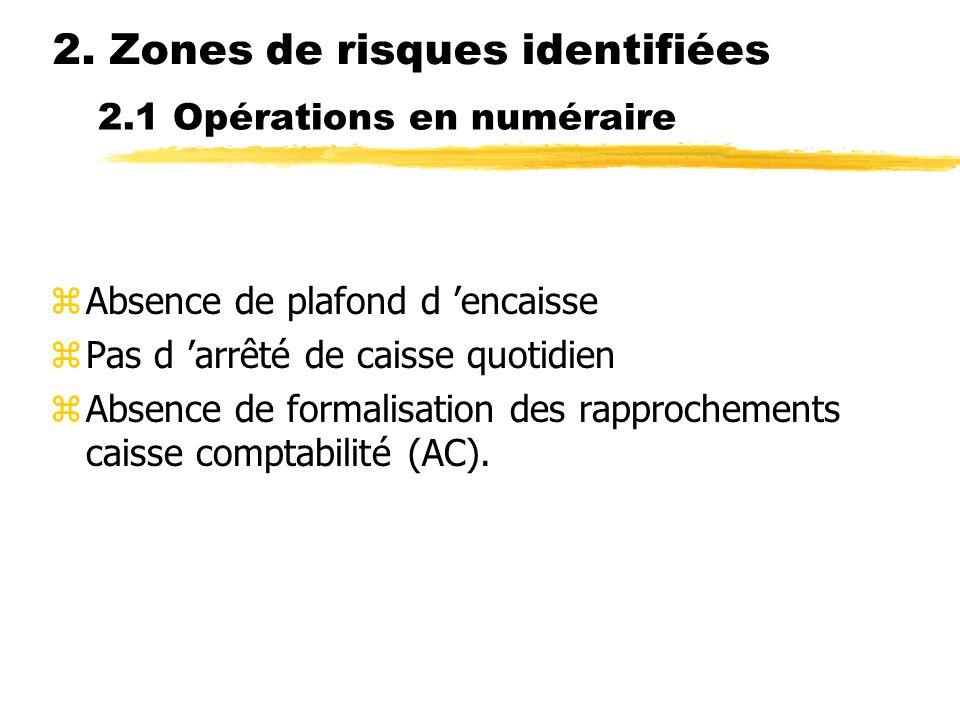 2.1 Opérations en numéraire