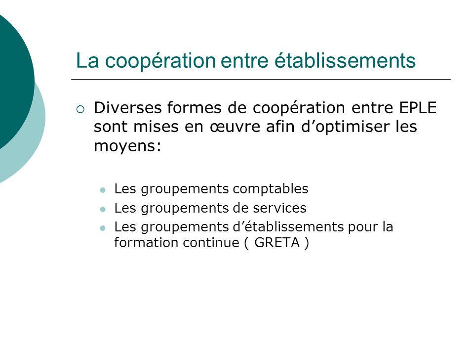 La coopération entre établissements