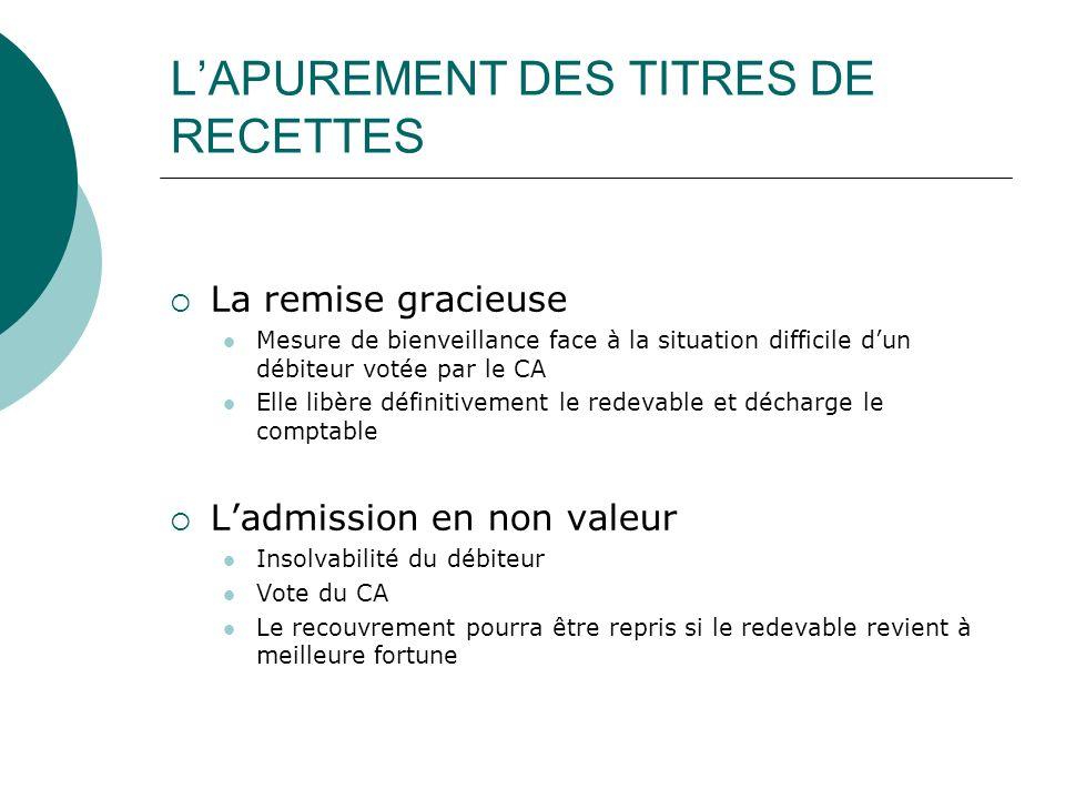 L'APUREMENT DES TITRES DE RECETTES