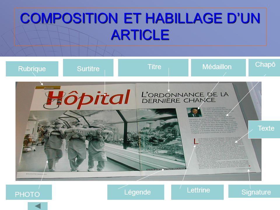 COMPOSITION ET HABILLAGE D'UN ARTICLE