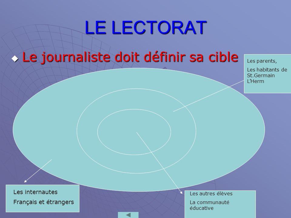 LE LECTORAT Le journaliste doit définir sa cible Les internautes