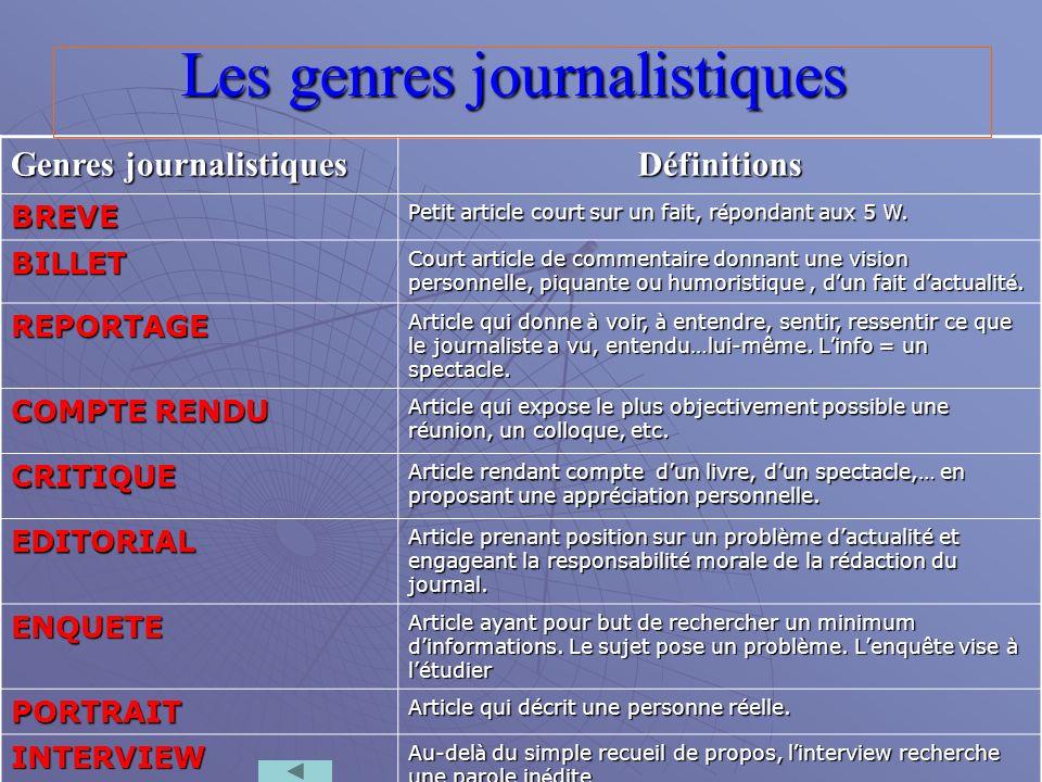 Les genres journalistiques
