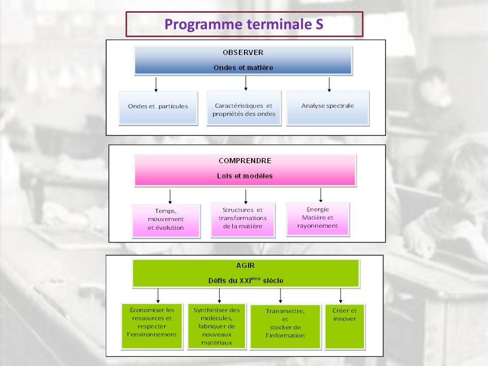 Programme terminale S