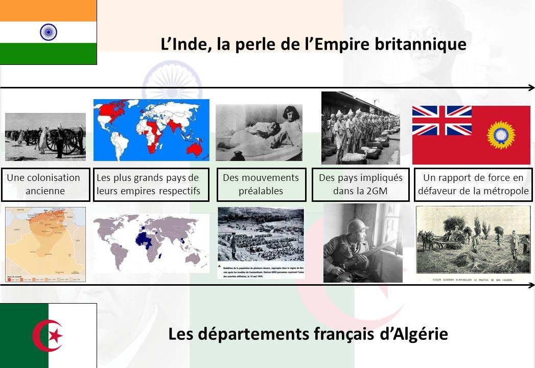 L'Inde, la perle de l'Empire britannique