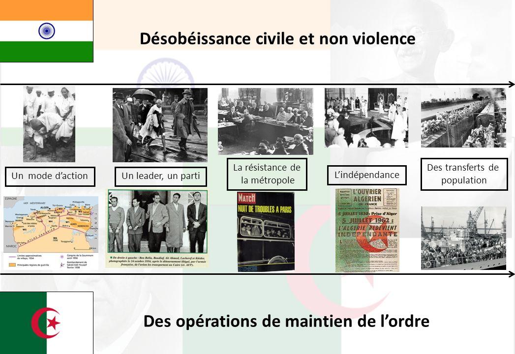 Désobéissance civile et non violence