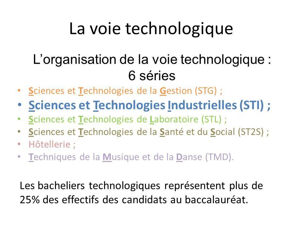 L'organisation de la voie technologique :