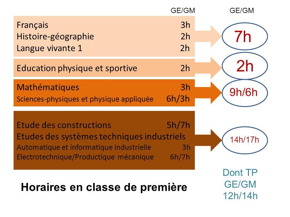 Français 3h Histoire-géographie 2h Langue vivante 1 2h