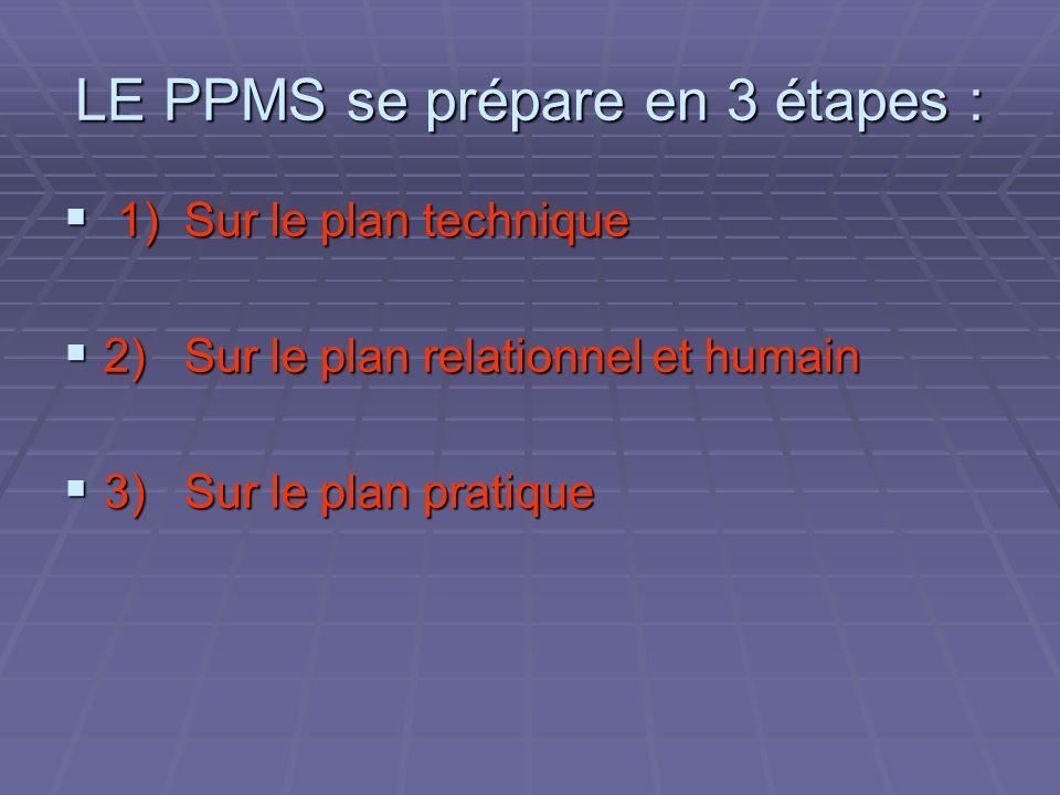 LE PPMS se prépare en 3 étapes :
