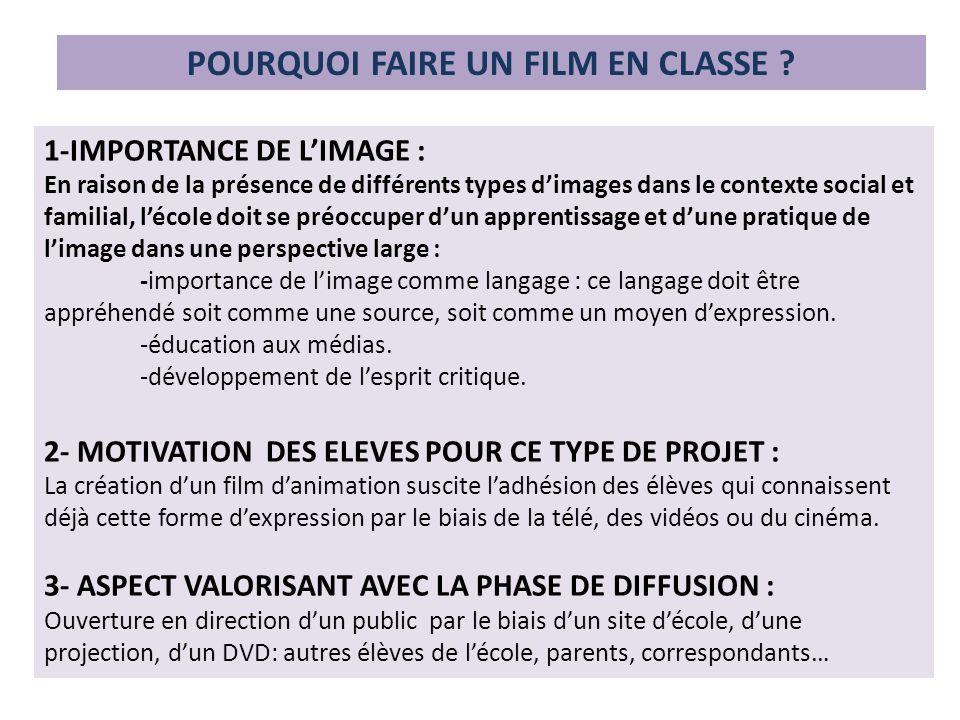 POURQUOI FAIRE UN FILM EN CLASSE