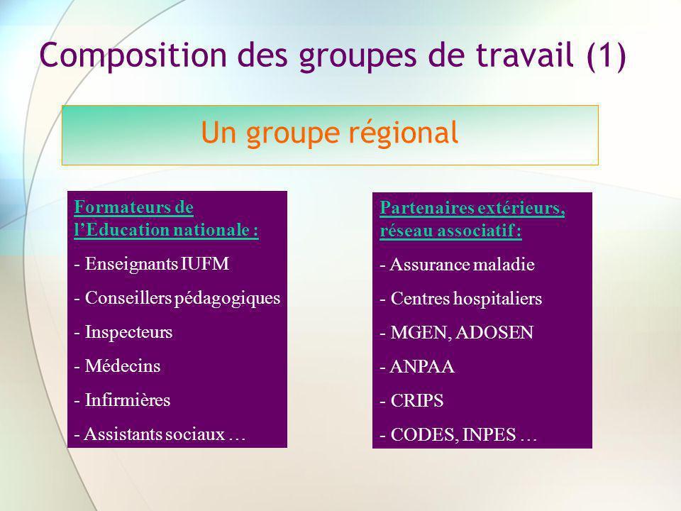 Composition des groupes de travail (1)