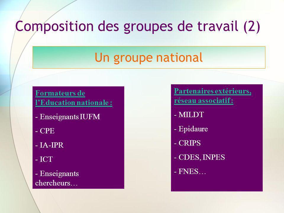 Composition des groupes de travail (2)