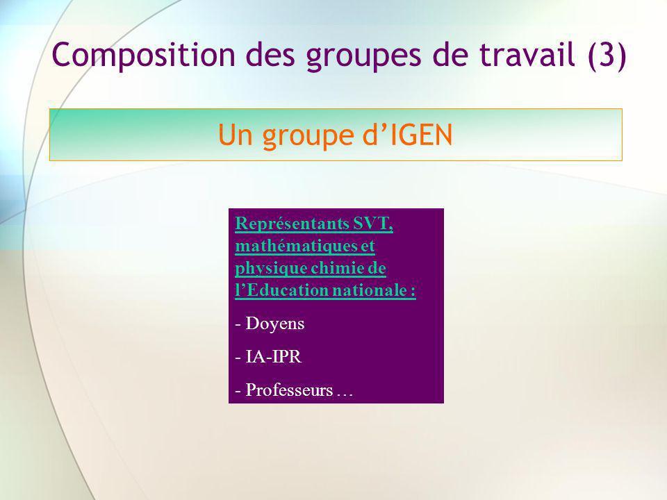 Composition des groupes de travail (3)