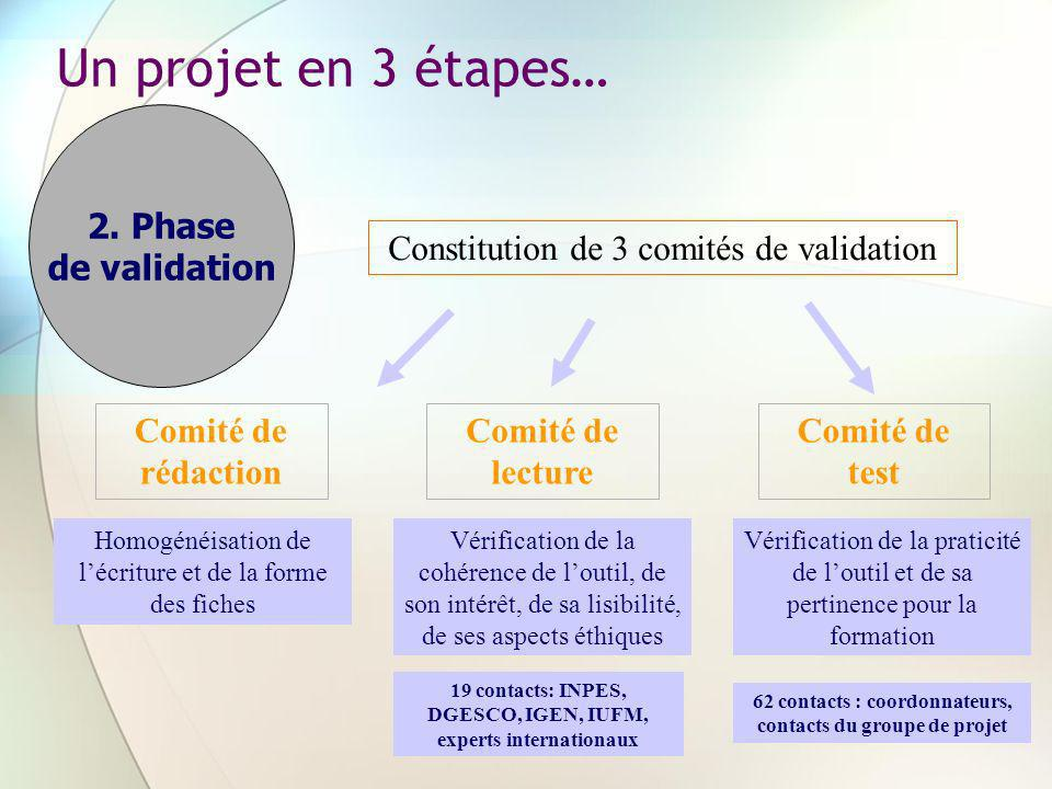 Un projet en 3 étapes… 2. Phase de validation