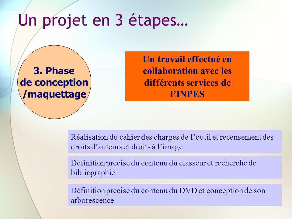 Un projet en 3 étapes… 3. Phase. de conception. /maquettage. Un travail effectué en collaboration avec les différents services de l'INPES.