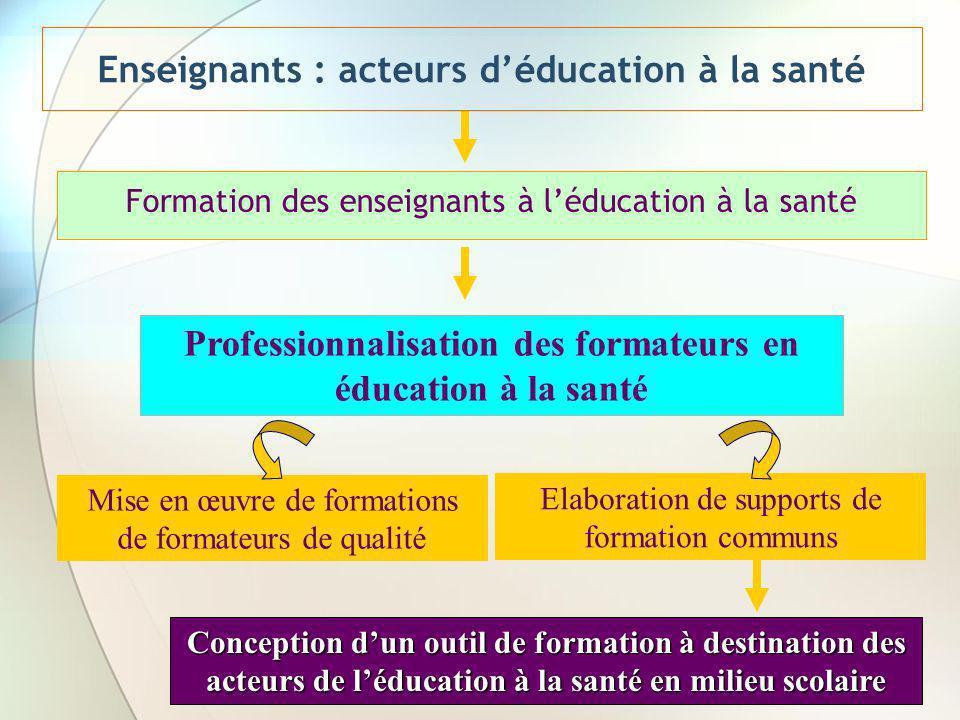Enseignants : acteurs d'éducation à la santé