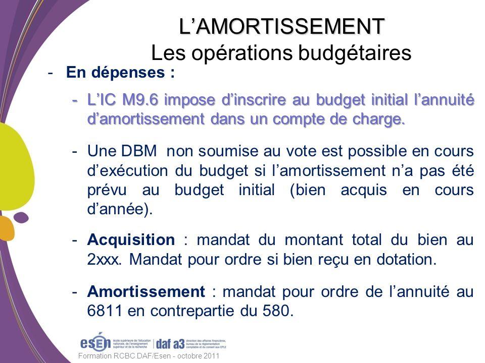 L'AMORTISSEMENT Les opérations budgétaires