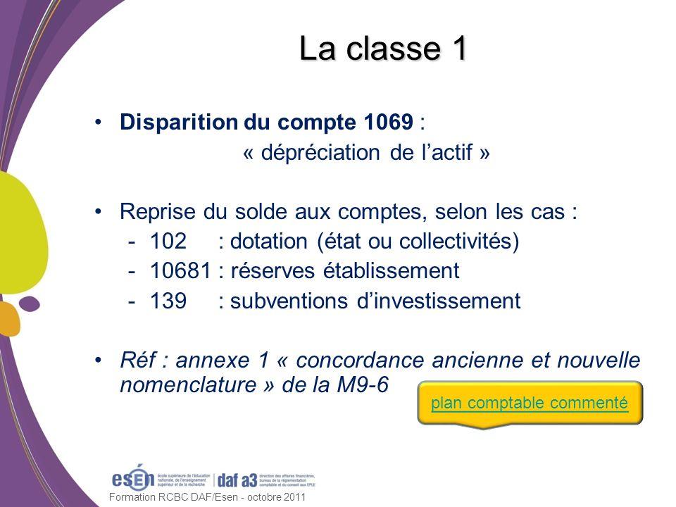 La classe 1 Disparition du compte 1069 : « dépréciation de l'actif »