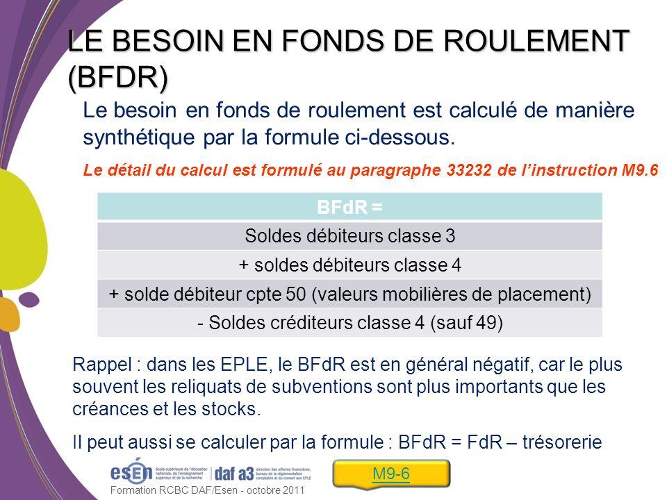 LE BESOIN EN FONDS DE ROULEMENT (BFDR)