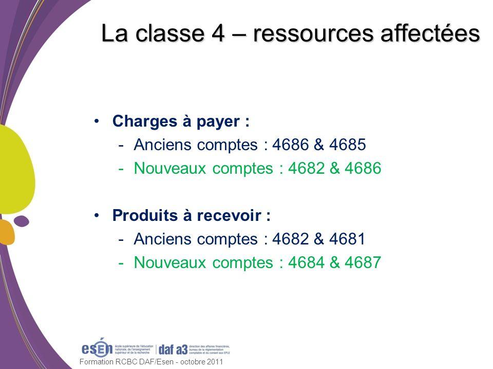 La classe 4 – ressources affectées