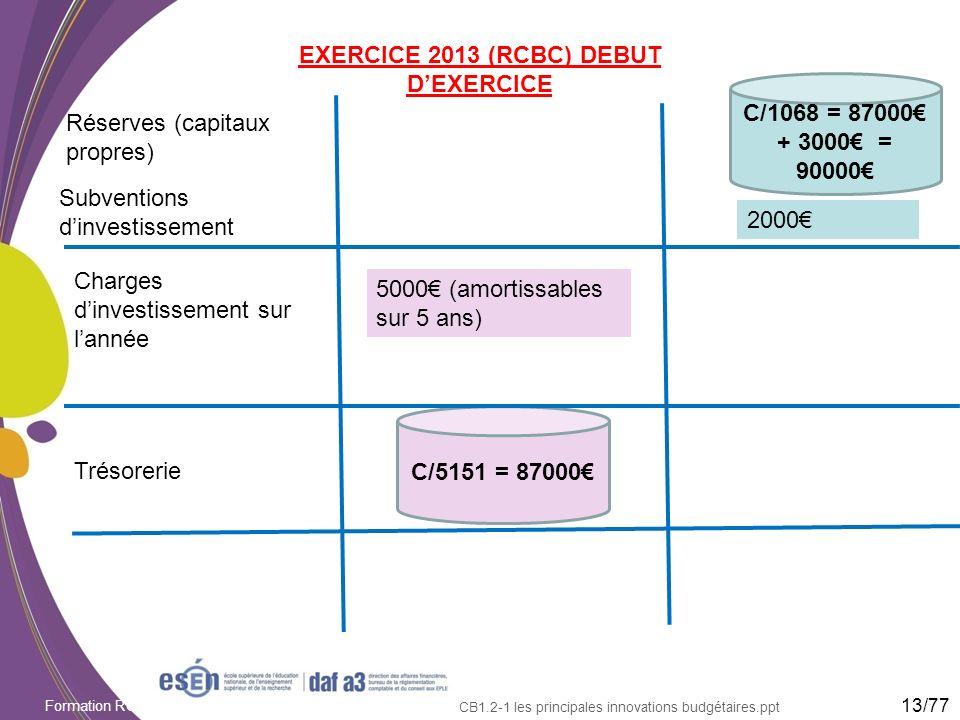 EXERCICE 2013 (RCBC) DEBUT D'EXERCICE