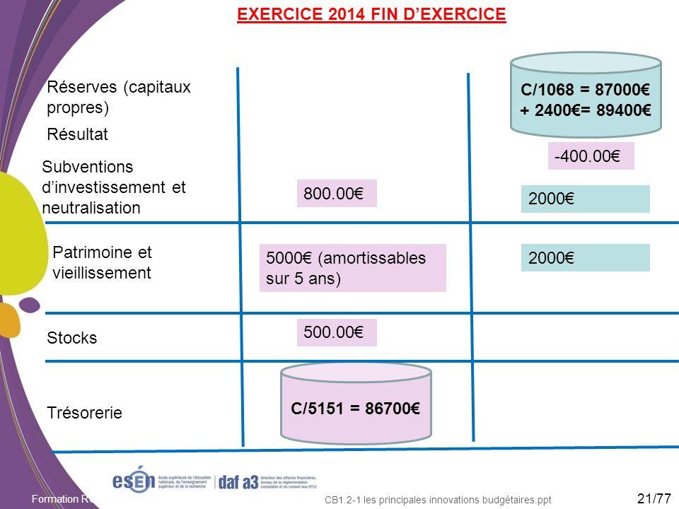 EXERCICE 2014 FIN D'EXERCICE