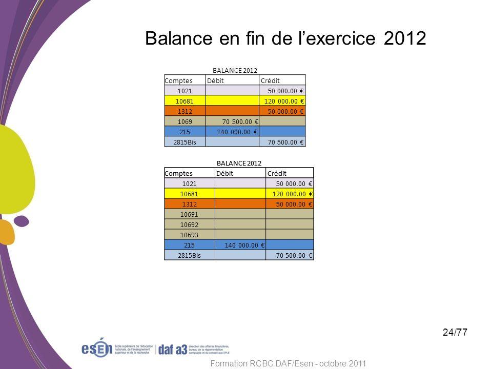 Balance en fin de l'exercice 2012
