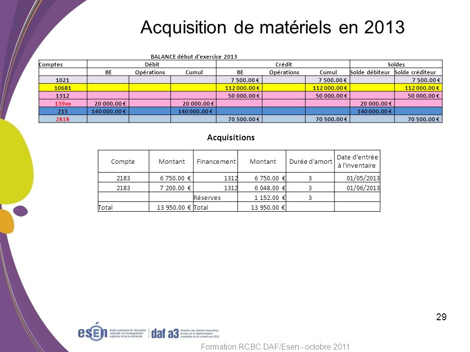 Acquisition de matériels en 2013