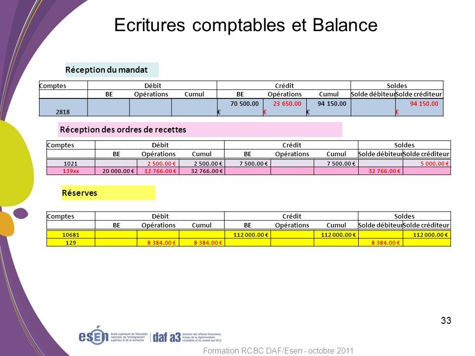 Ecritures comptables et Balance