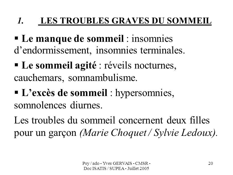 LES TROUBLES GRAVES DU SOMMEIL