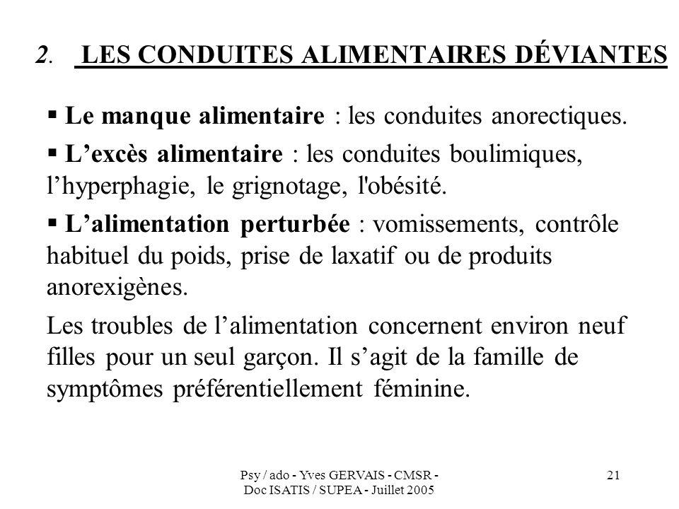 2. LES CONDUITES ALIMENTAIRES DÉVIANTES