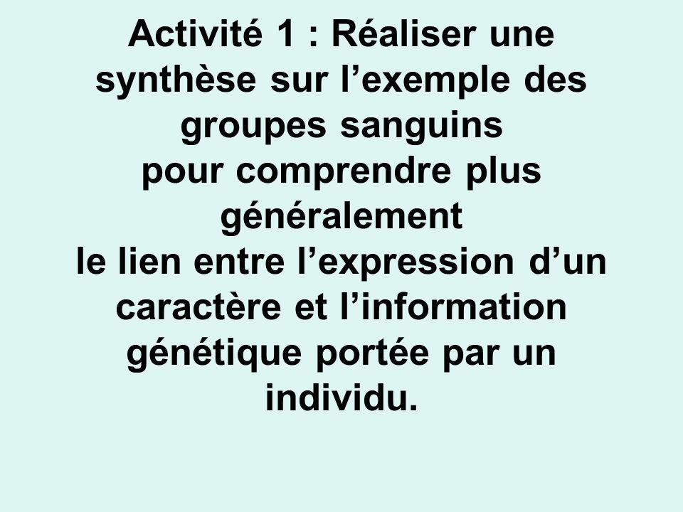 Activité 1 : Réaliser une synthèse sur l'exemple des groupes sanguins pour comprendre plus généralement le lien entre l'expression d'un caractère et l'information génétique portée par un individu.