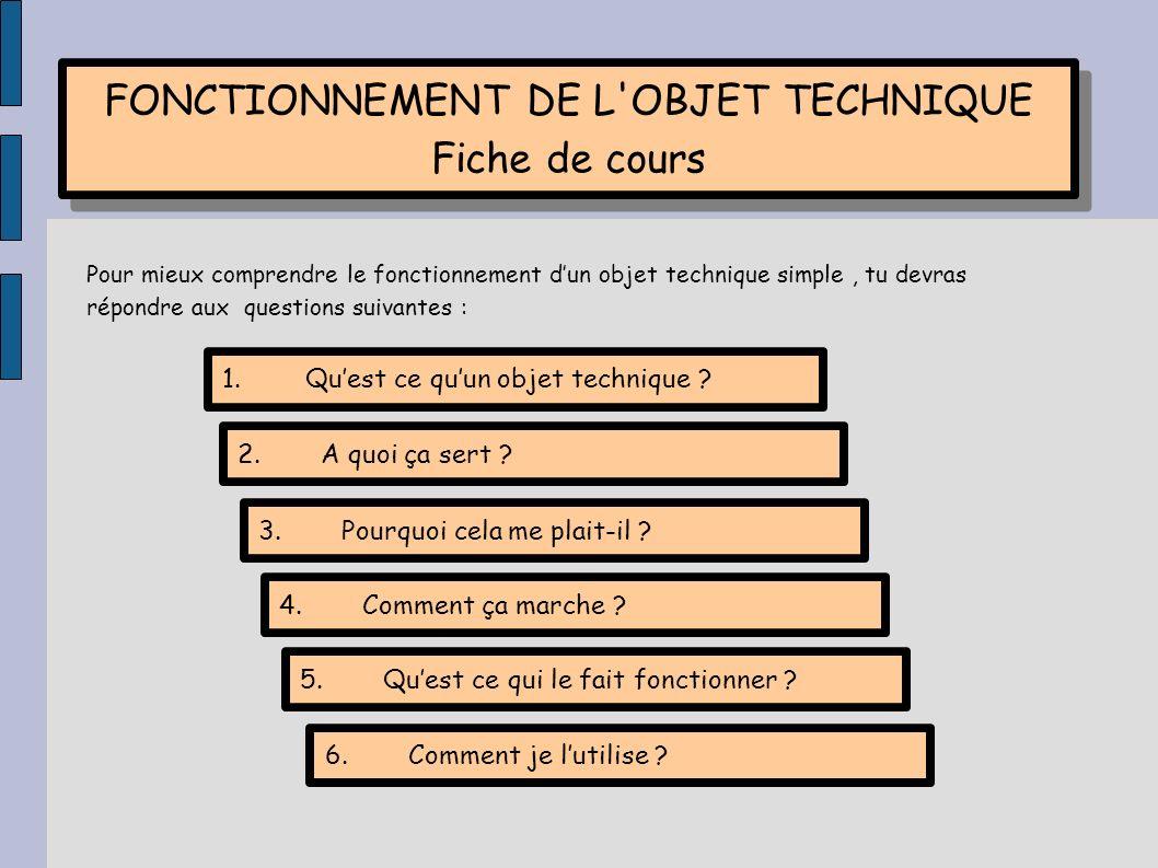 FONCTIONNEMENT DE L OBJET TECHNIQUE