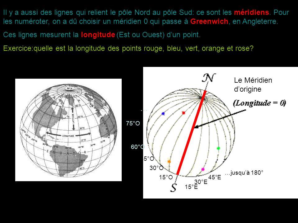 Ces lignes mesurent la longitude (Est ou Ouest) d'un point.