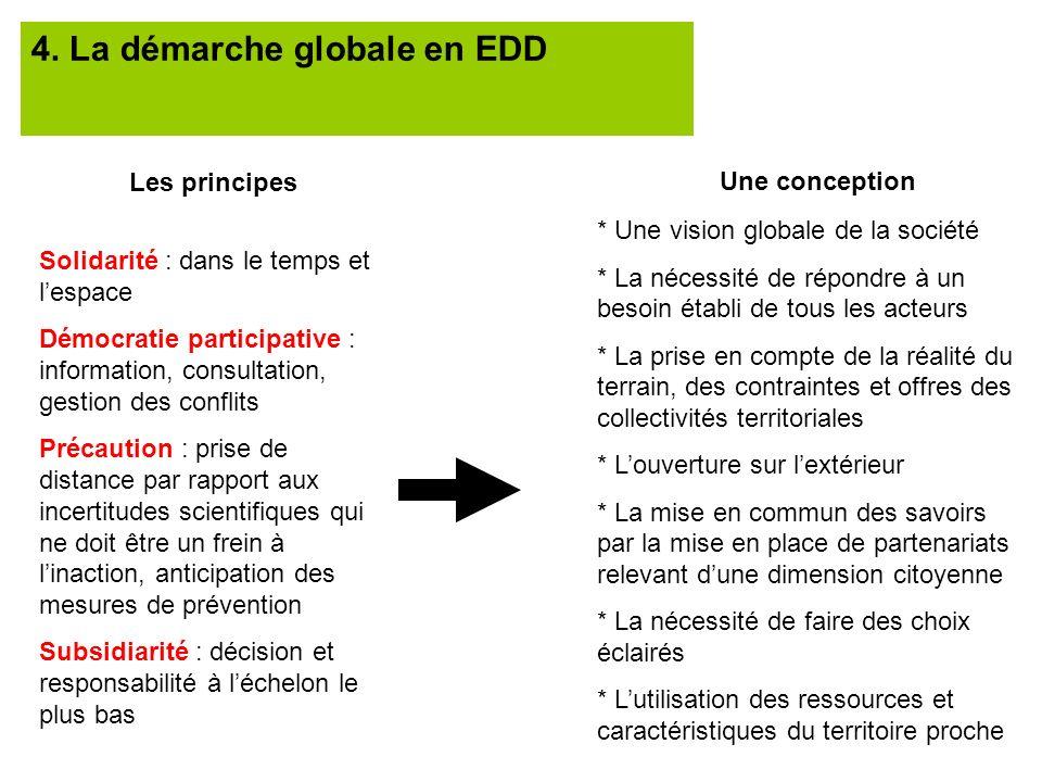 4. La démarche globale en EDD
