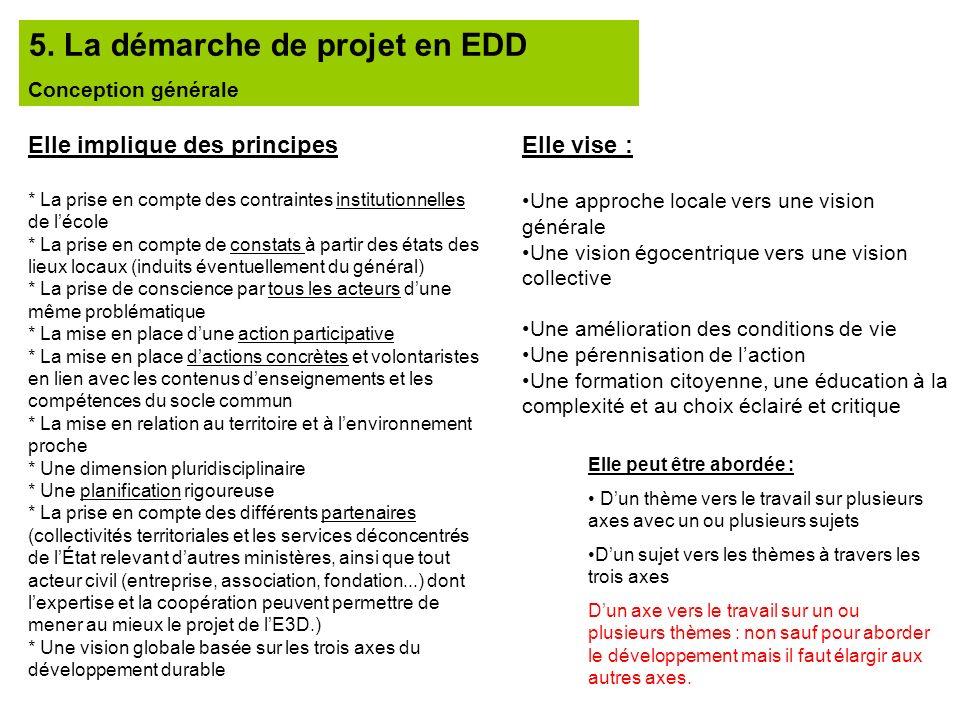 5. La démarche de projet en EDD