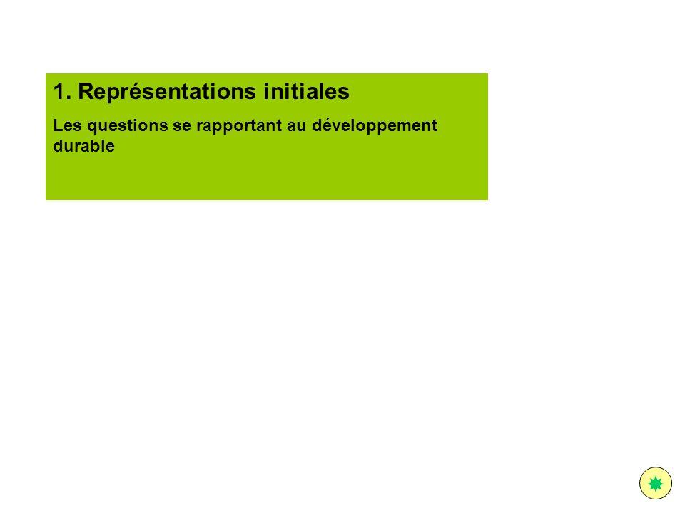 1. Représentations initiales