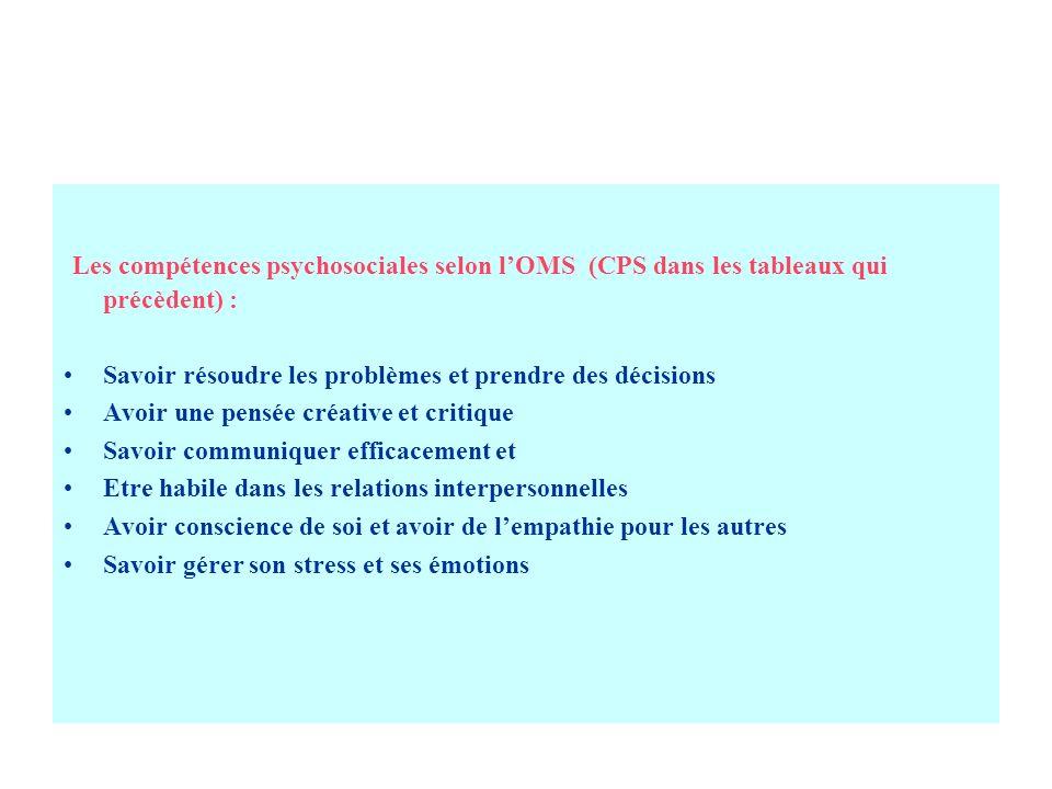 Les compétences psychosociales selon l'OMS (CPS dans les tableaux qui précèdent) :