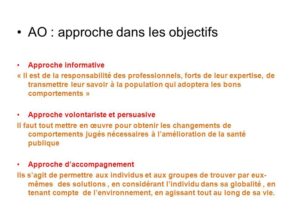 AO : approche dans les objectifs