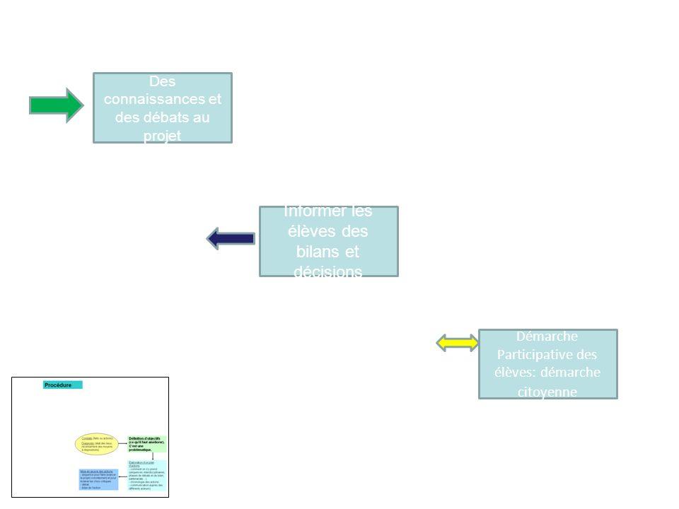 Informer les élèves des bilans et décisions