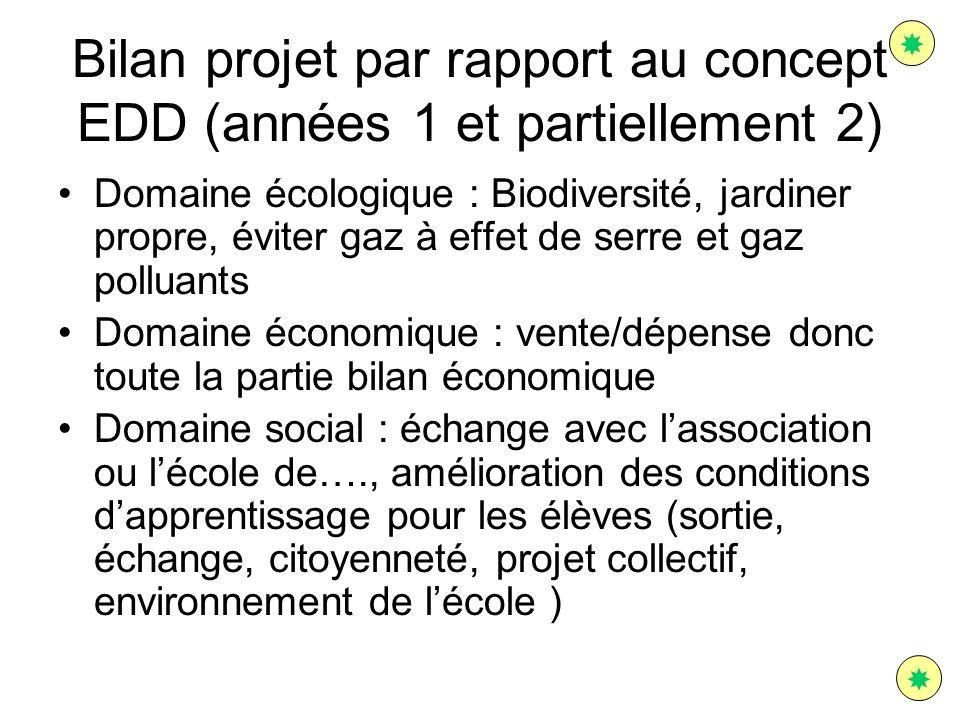 Bilan projet par rapport au concept EDD (années 1 et partiellement 2)
