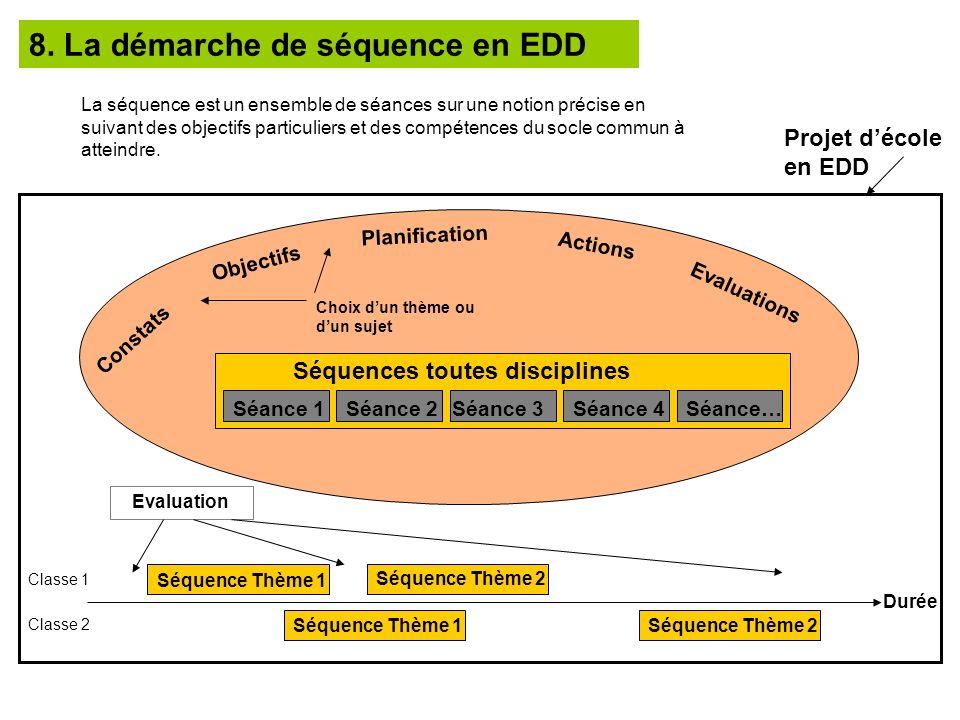 8. La démarche de séquence en EDD