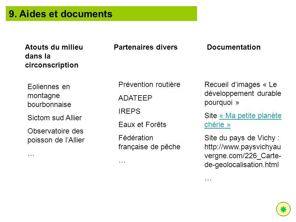 9. Aides et documents  Atouts du milieu dans la circonscription
