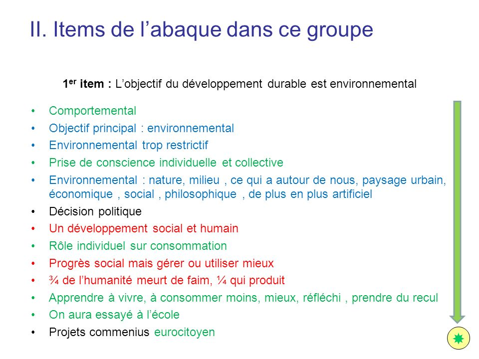 1er item : L'objectif du développement durable est environnemental
