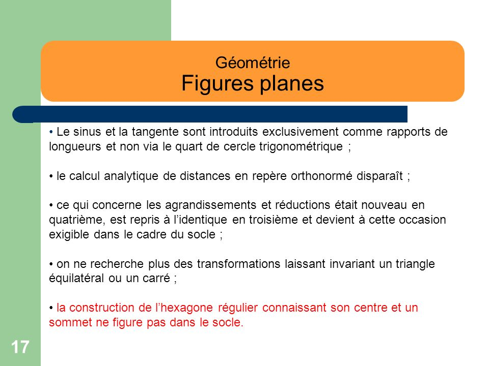 Géométrie Figures planes