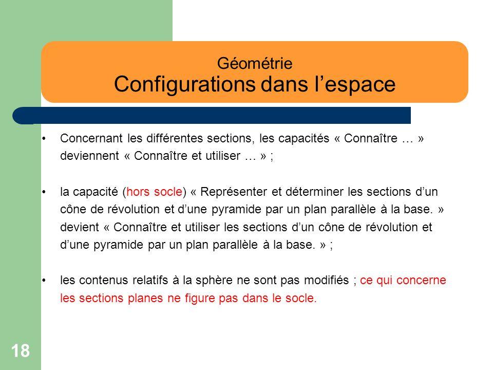 Géométrie Configurations dans l'espace