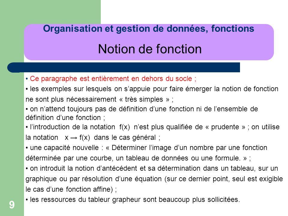 Organisation et gestion de données, fonctions Notion de fonction