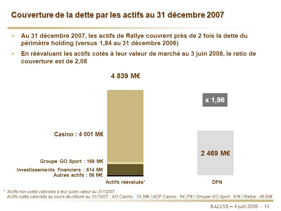 Couverture de la dette par les actifs au 31 décembre 2007