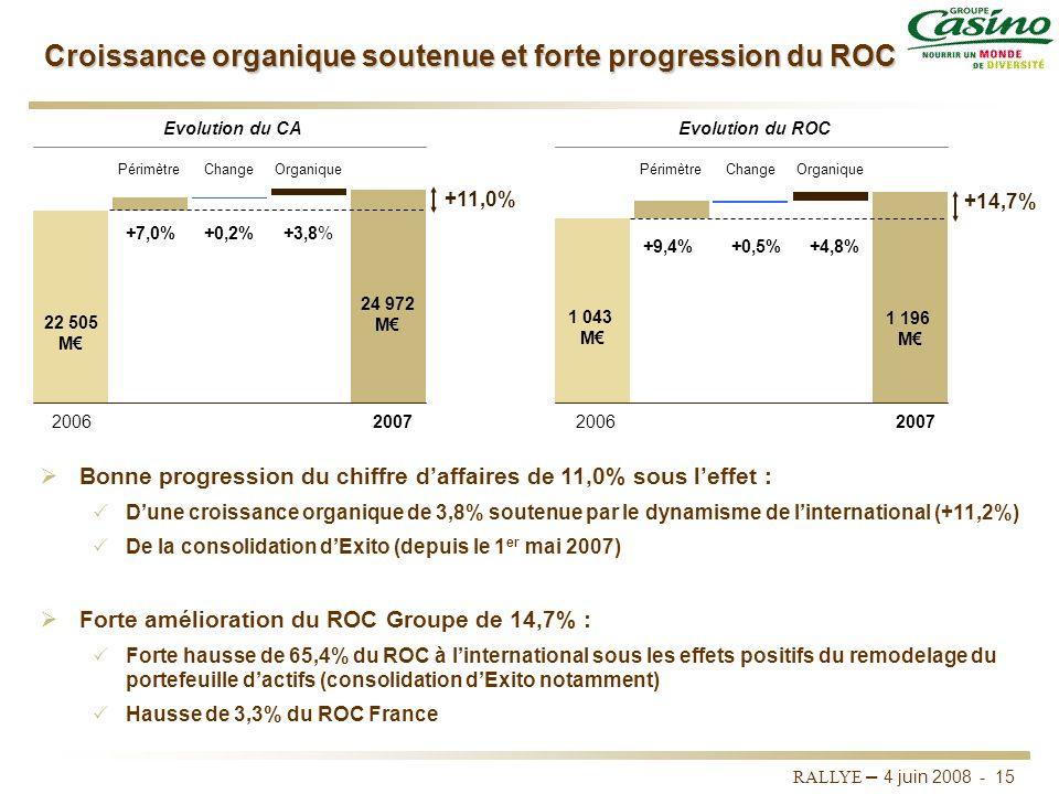Croissance organique soutenue et forte progression du ROC