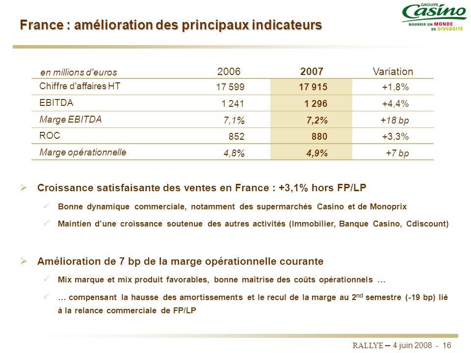 France : amélioration des principaux indicateurs